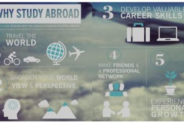 Why Should You Opt to Study Abroad?